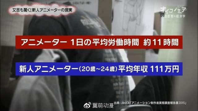 日本动画业界再曝辛酸现状!新恒结衣人妻属性再现!-看客路